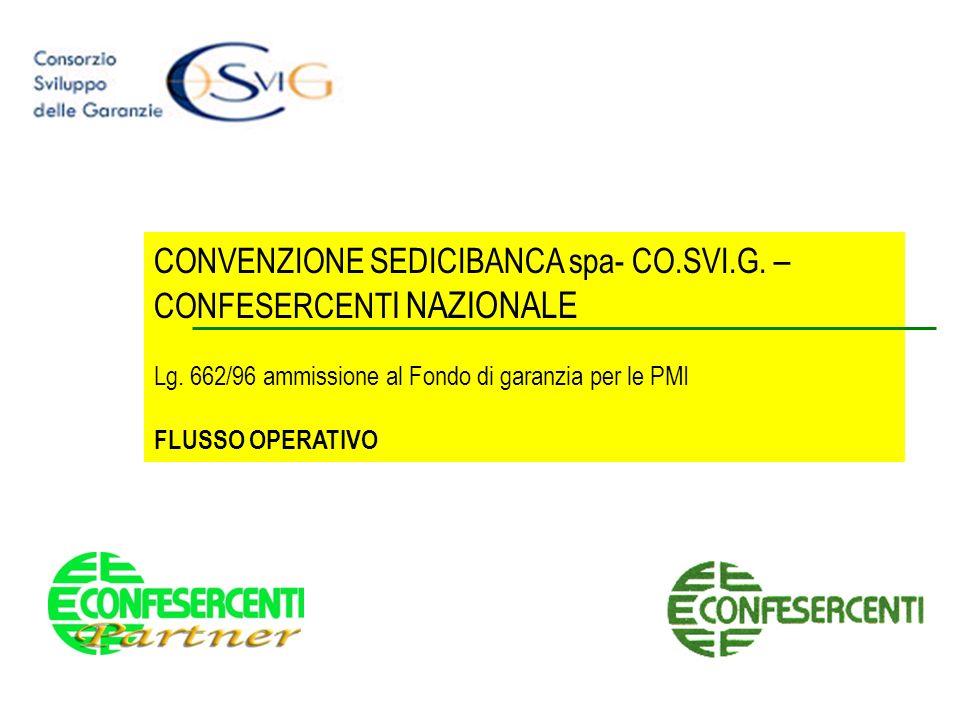 CONVENZIONE SEDICIBANCA spa- CO.SVI.G. – CONFESERCENTI NAZIONALE