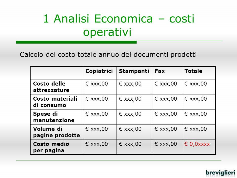 1 Analisi Economica – costi operativi