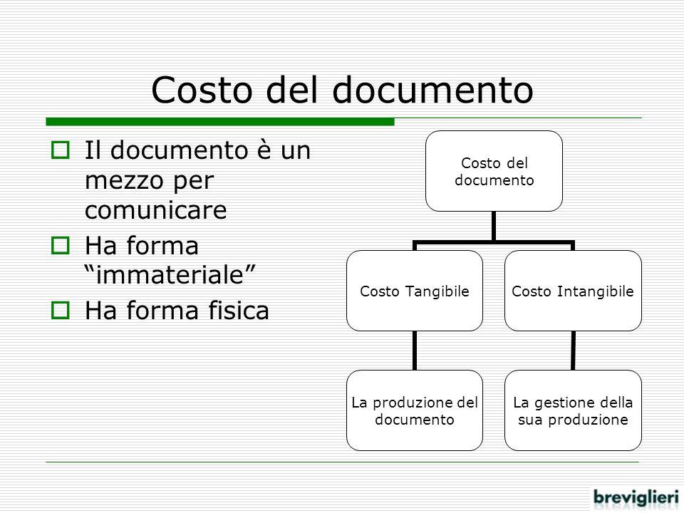 Costo del documento Il documento è un mezzo per comunicare