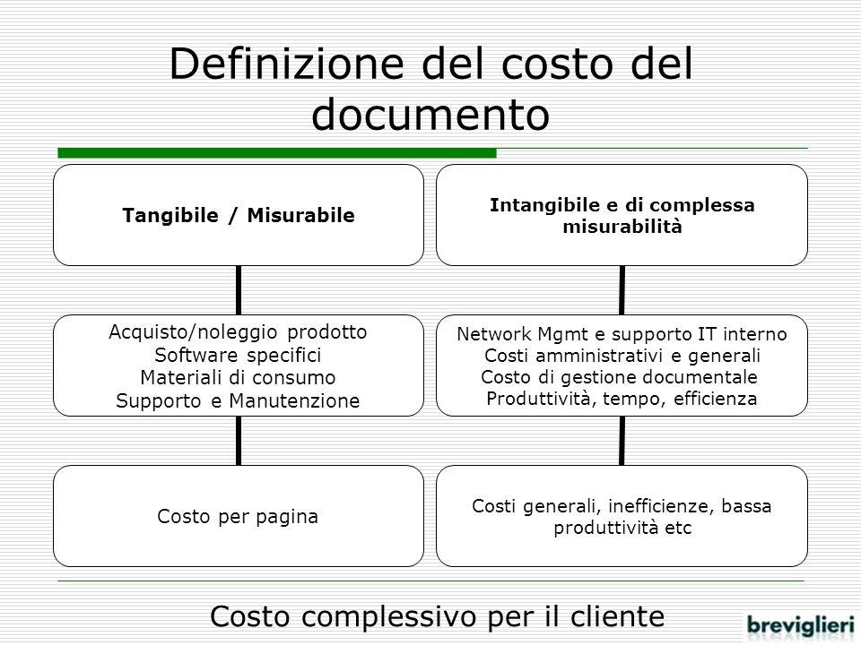 Definizione del costo del documento