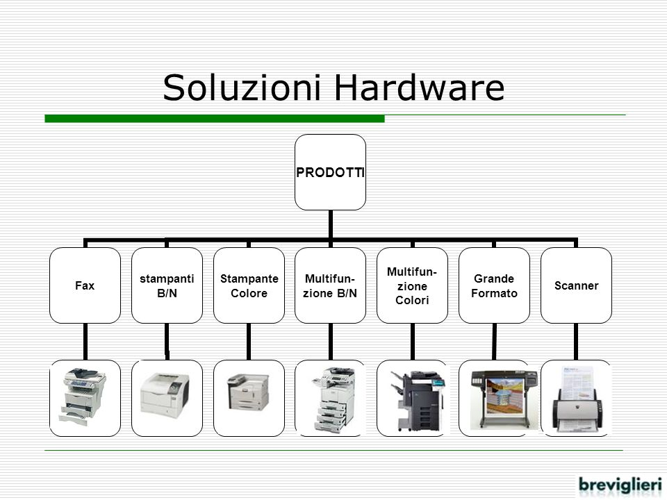 Soluzioni Hardware