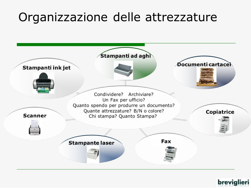 Organizzazione delle attrezzature