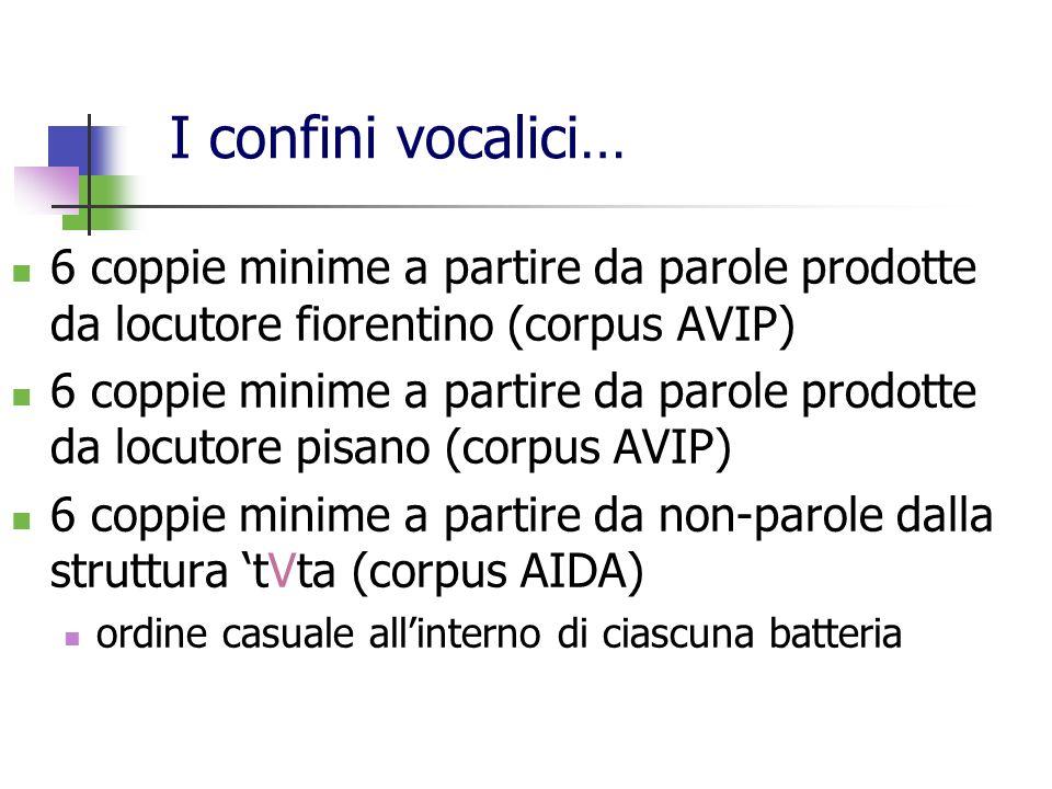 I confini vocalici… 6 coppie minime a partire da parole prodotte da locutore fiorentino (corpus AVIP)