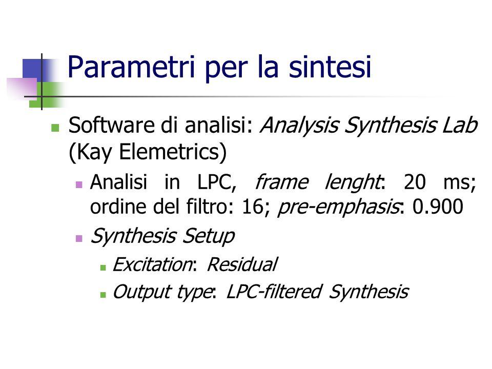 Parametri per la sintesi