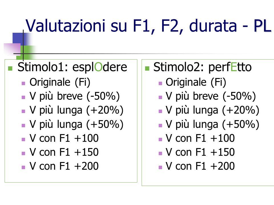 Valutazioni su F1, F2, durata - PL