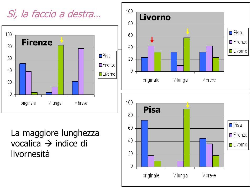 Sì, la faccio a destra… Livorno.    Firenze.