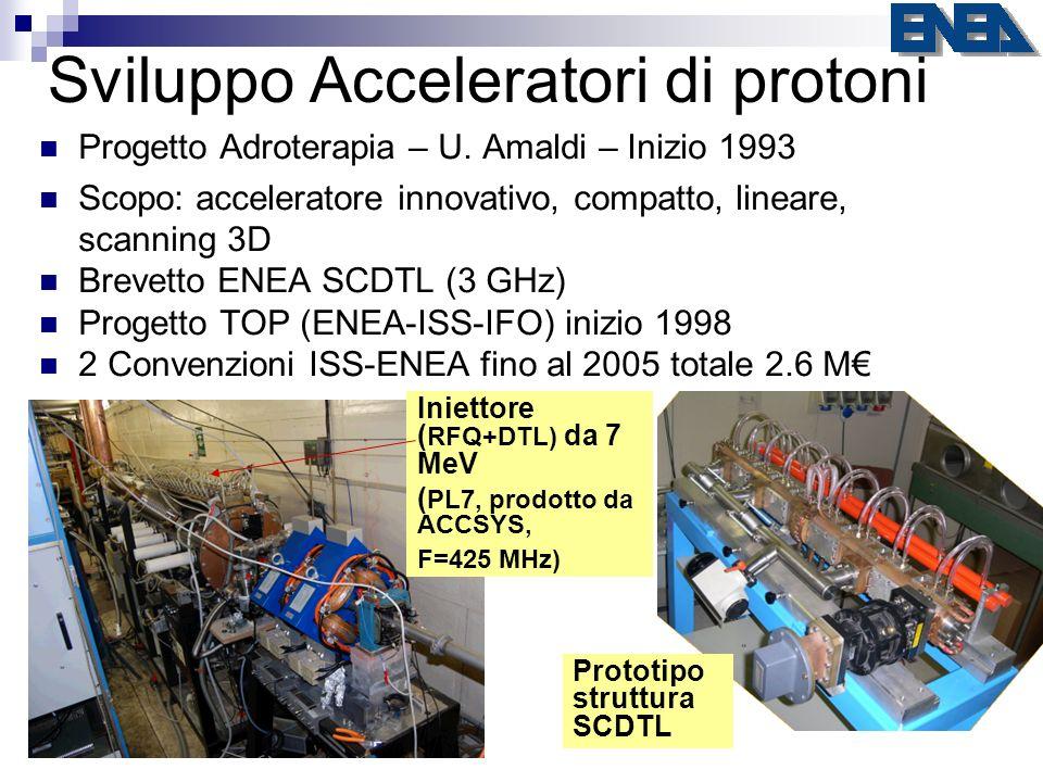 Sviluppo Acceleratori di protoni