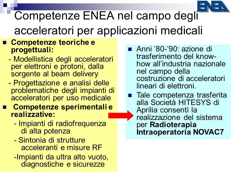 Competenze ENEA nel campo degli acceleratori per applicazioni medicali