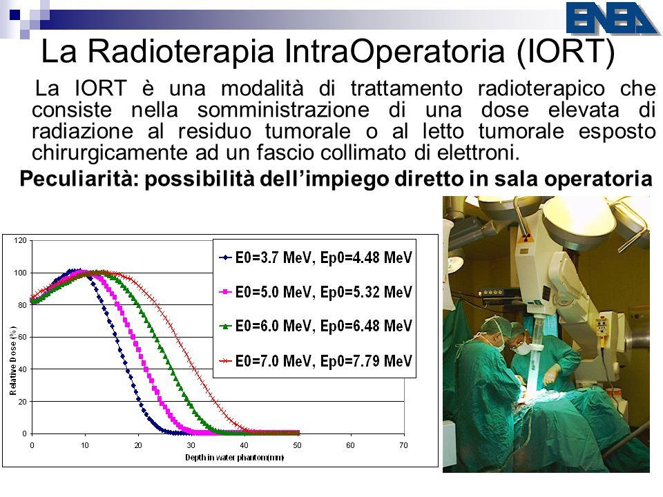 La Radioterapia IntraOperatoria (IORT)