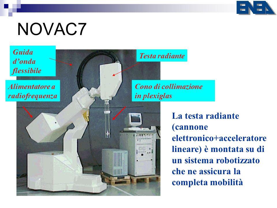 NOVAC7 Guida d'onda flessibile. Testa radiante. Alimentatore a. radiofrequenza. Cono di collimazione.