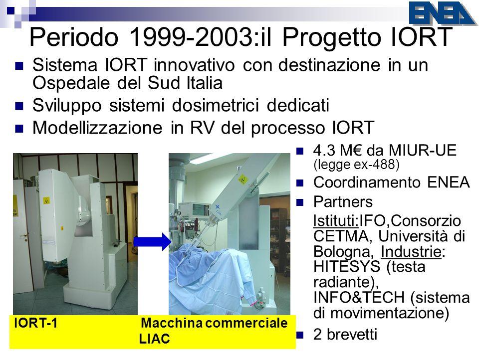 Periodo 1999-2003:il Progetto IORT