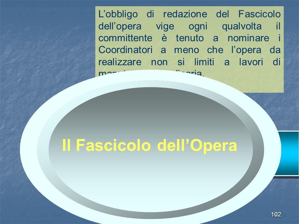Il Fascicolo dell'Opera
