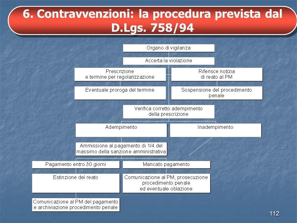 6. Contravvenzioni: la procedura prevista dal D.Lgs. 758/94
