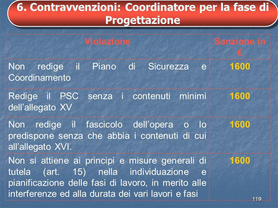 6. Contravvenzioni: Coordinatore per la fase di Progettazione