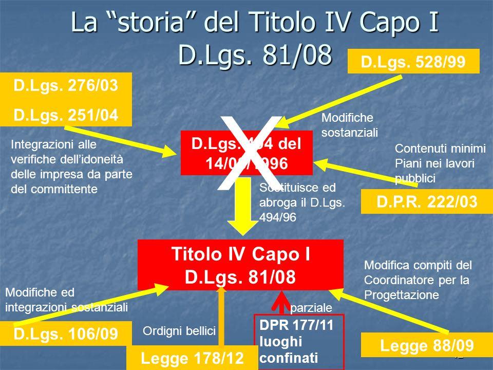 La storia del Titolo IV Capo I D.Lgs. 81/08