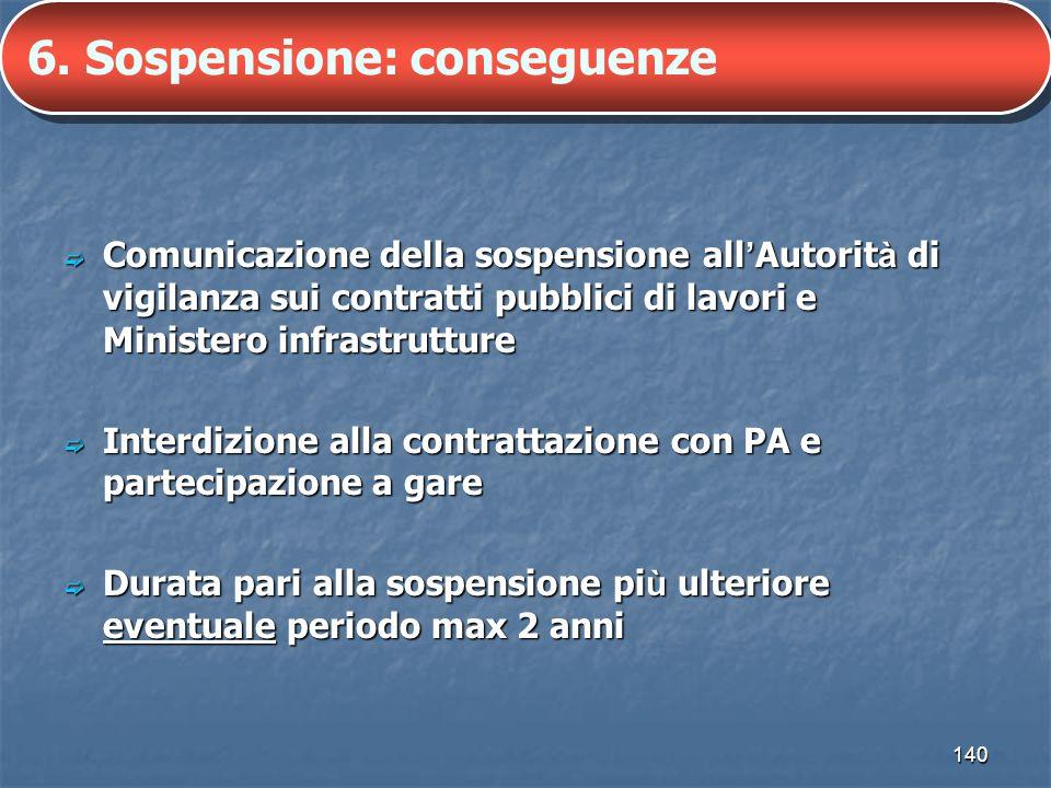 6. Sospensione: conseguenze