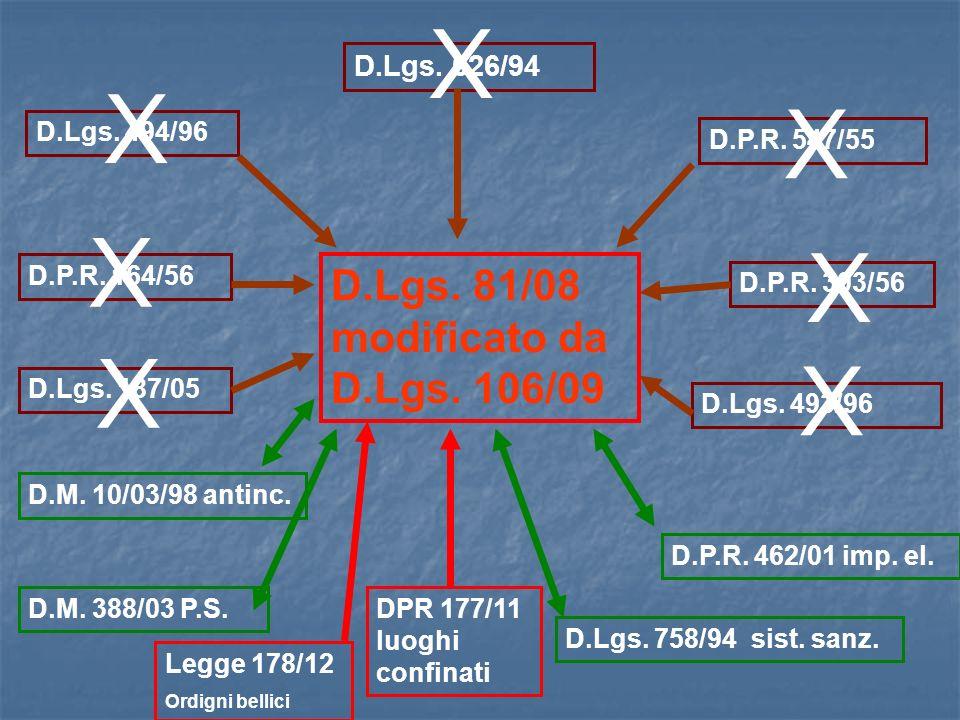 X X X X X X X D.Lgs. 81/08 modificato da D.Lgs. 106/09 D.Lgs. 626/94