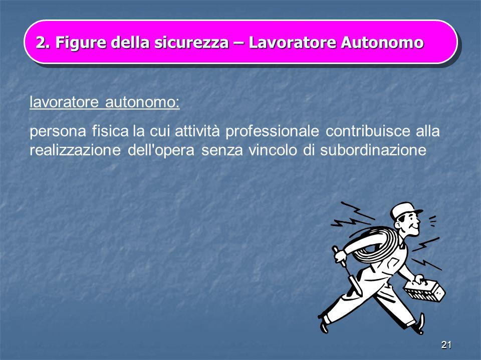 2. Figure della sicurezza – Lavoratore Autonomo