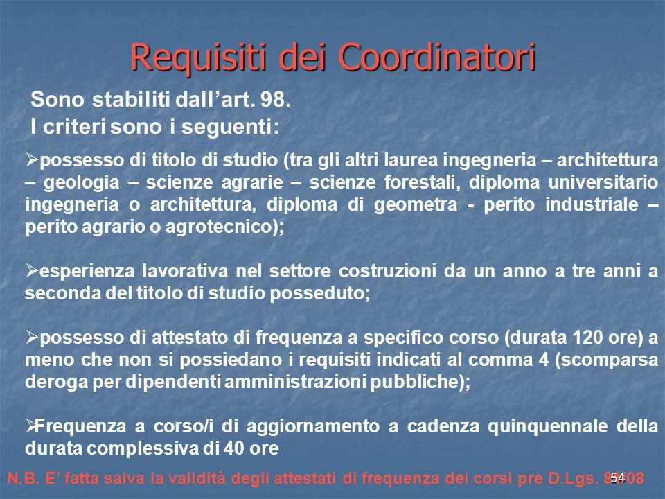 Requisiti dei Coordinatori