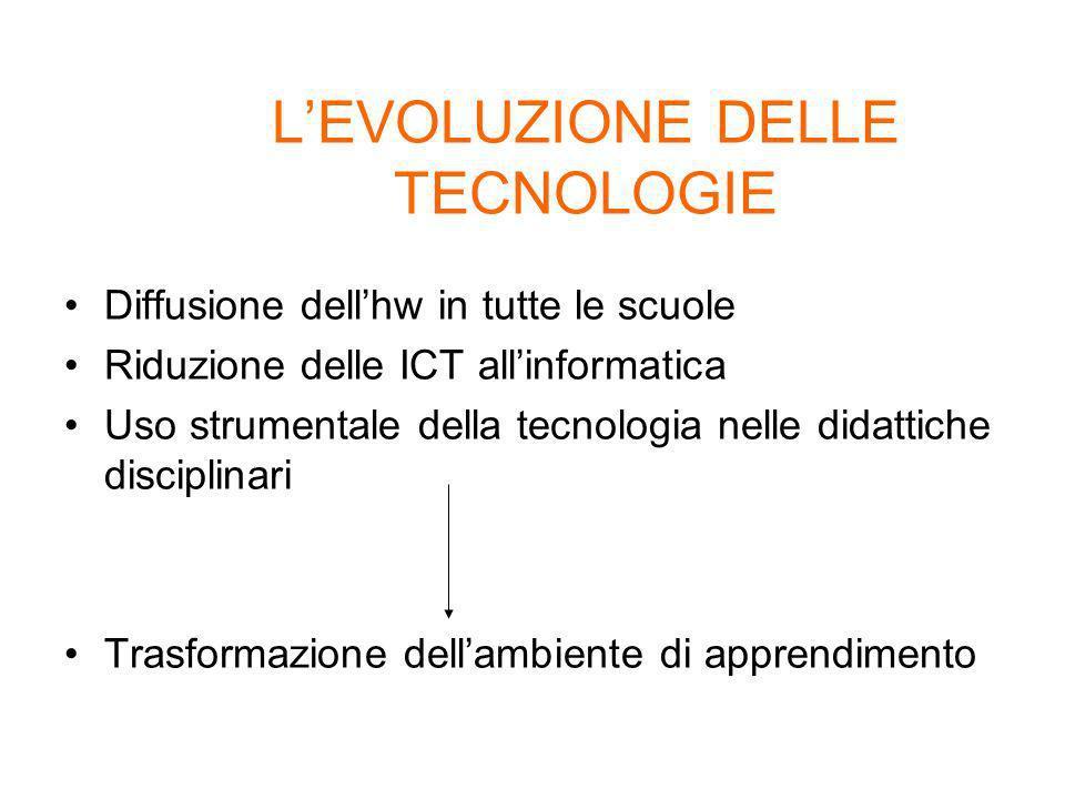 L'EVOLUZIONE DELLE TECNOLOGIE
