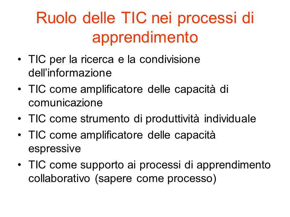 Ruolo delle TIC nei processi di apprendimento