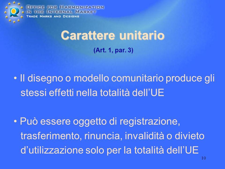 Carattere unitario (Art. 1, par. 3) Il disegno o modello comunitario produce gli stessi effetti nella totalità dell'UE.
