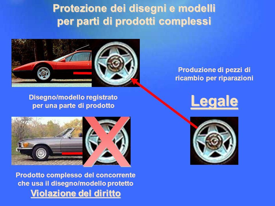 Protezione dei disegni e modelli per parti di prodotti complessi