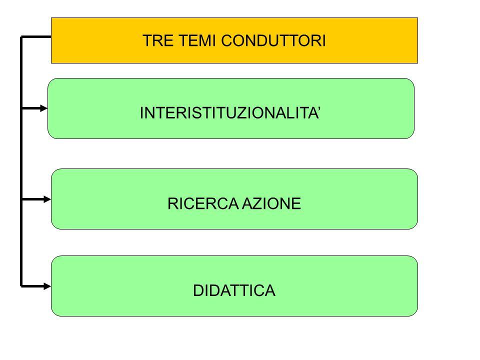 INTERISTITUZIONALITA'