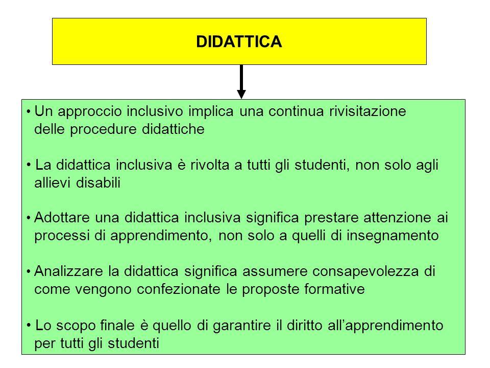DIDATTICA delle procedure didattiche