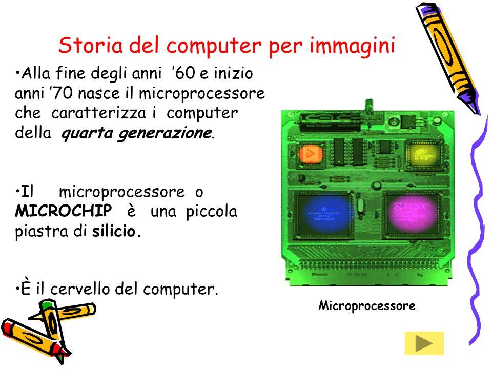Storia del computer per immagini