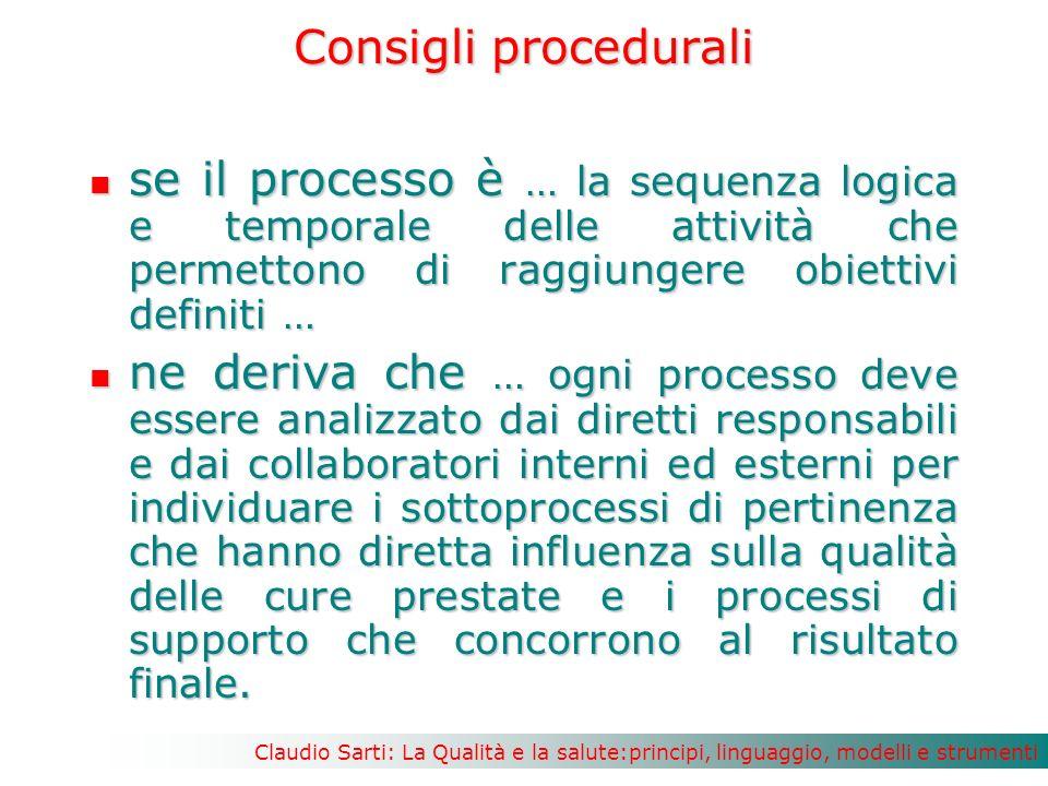 Consigli procedurali se il processo è … la sequenza logica e temporale delle attività che permettono di raggiungere obiettivi definiti …