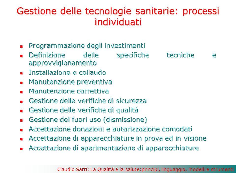 Gestione delle tecnologie sanitarie: processi individuati