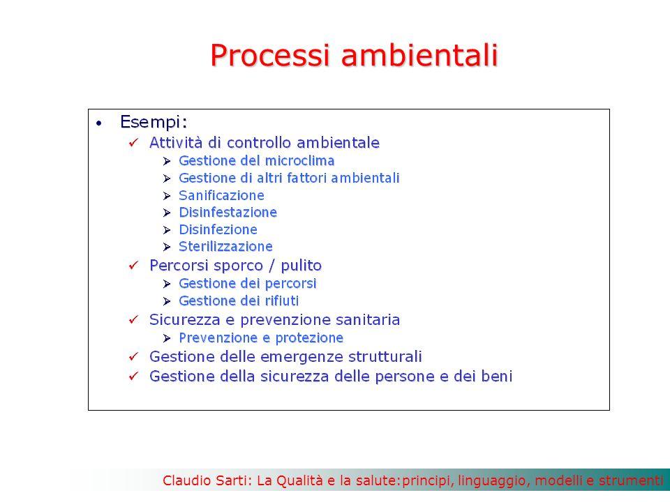 Processi ambientali