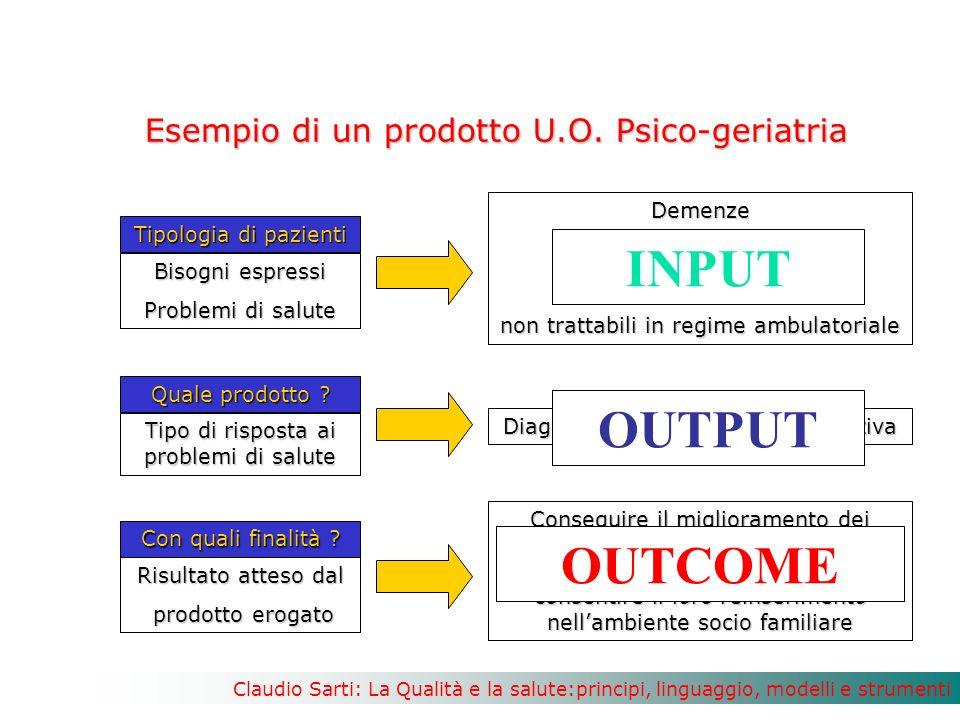 Esempio di un prodotto U.O. Psico-geriatria