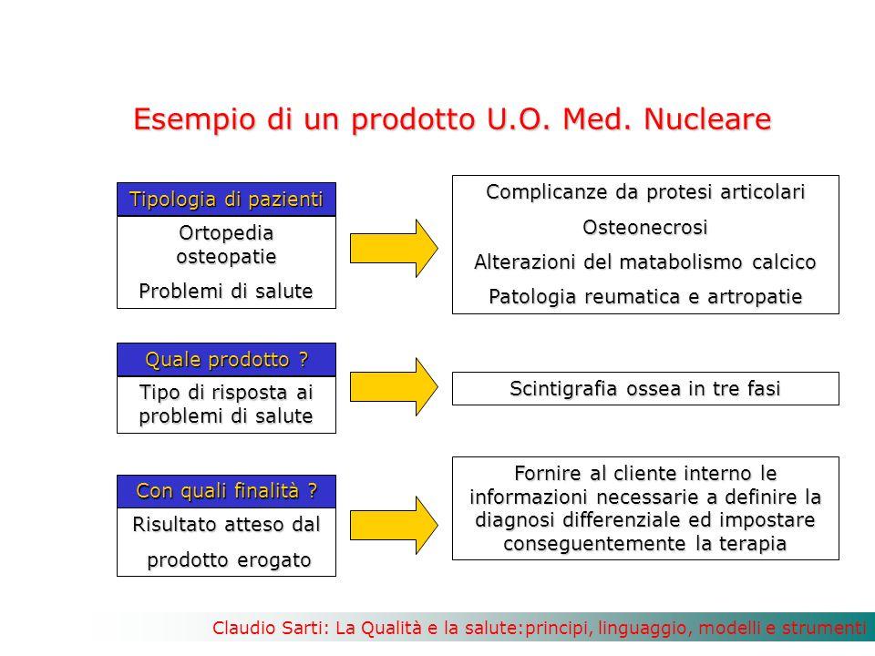 Esempio di un prodotto U.O. Med. Nucleare