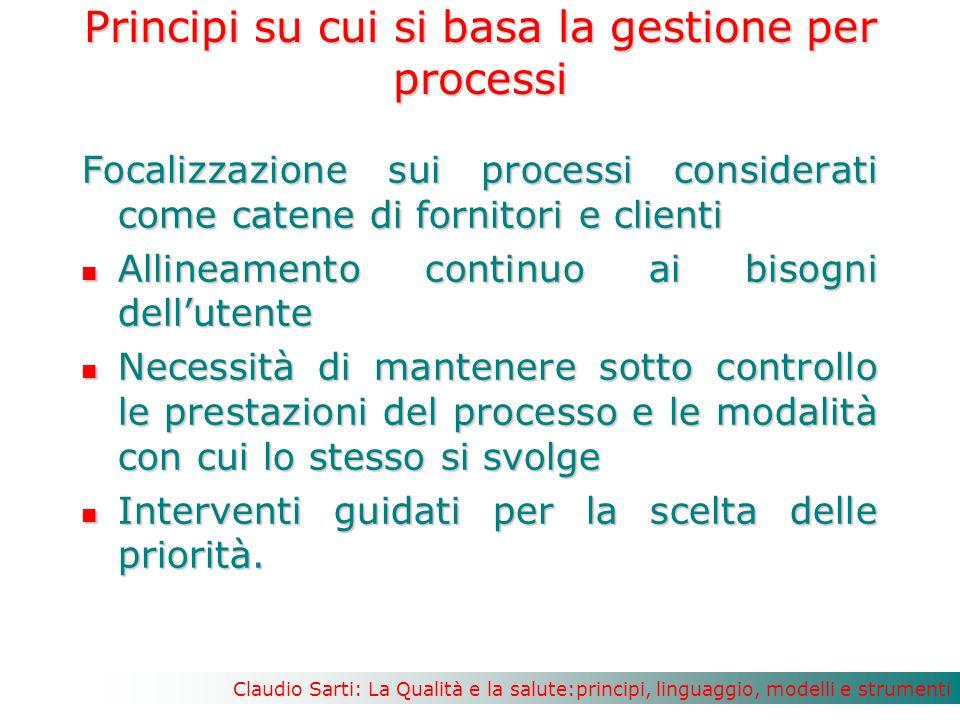 Principi su cui si basa la gestione per processi