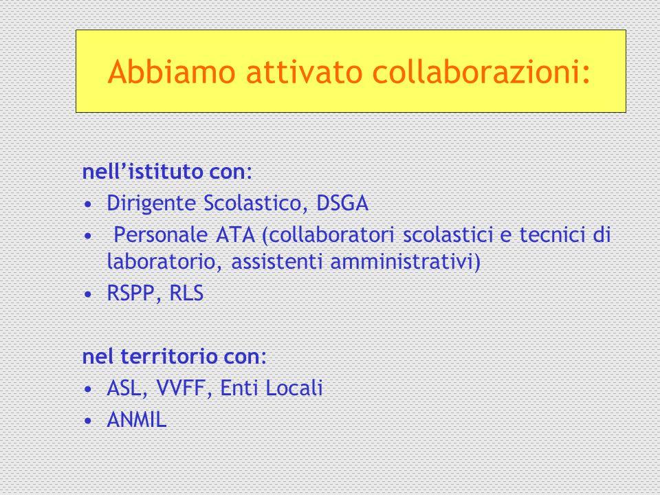 Abbiamo attivato collaborazioni:
