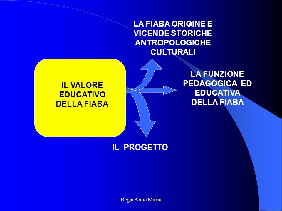 LA FIABA ORIGINE E VICENDE STORICHE ANTROPOLOGICHE CULTURALI