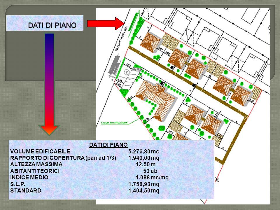DATI DI PIANO DATI DI PIANO VOLUME EDIFICABILE 5.276,80 mc
