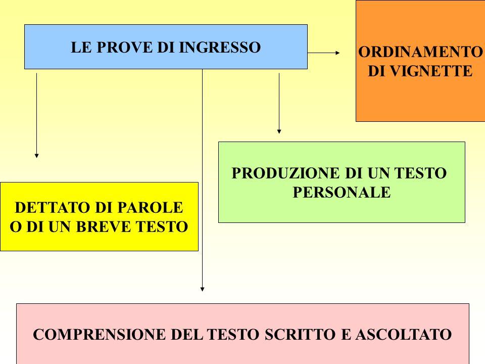 COMPRENSIONE DEL TESTO SCRITTO E ASCOLTATO