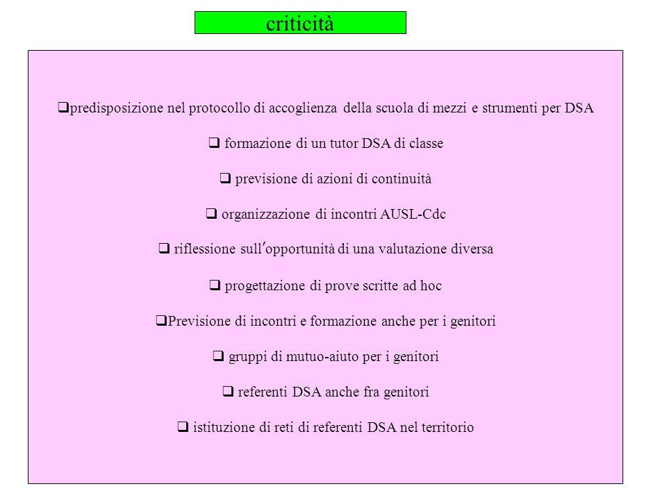 criticità predisposizione nel protocollo di accoglienza della scuola di mezzi e strumenti per DSA. formazione di un tutor DSA di classe.