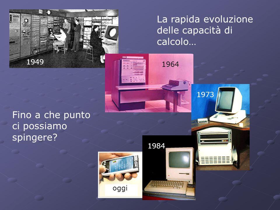 La rapida evoluzione delle capacità di calcolo…