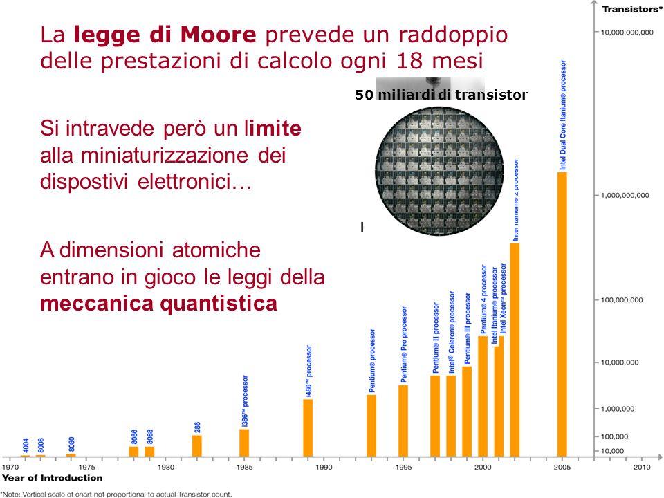 50 miliardi di transistor