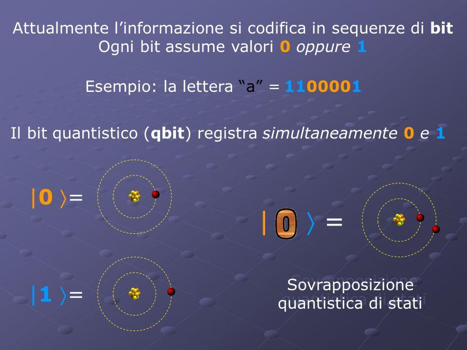 Attualmente l'informazione si codifica in sequenze di bit