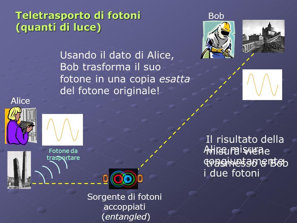 Teletrasporto di fotoni (quanti di luce)