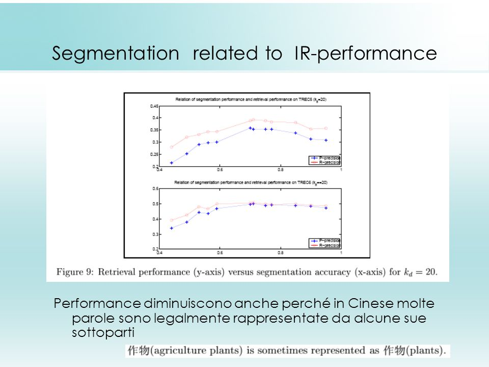 Segmentation related to IR-performance