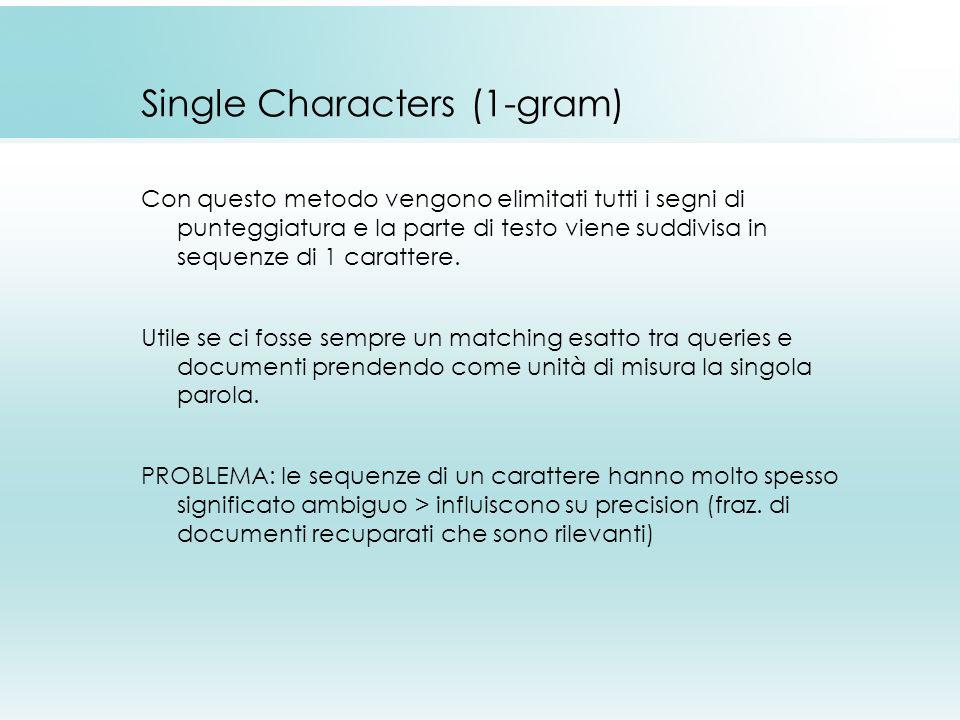 Single Characters (1-gram)