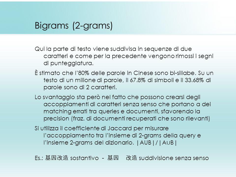 Bigrams (2-grams)