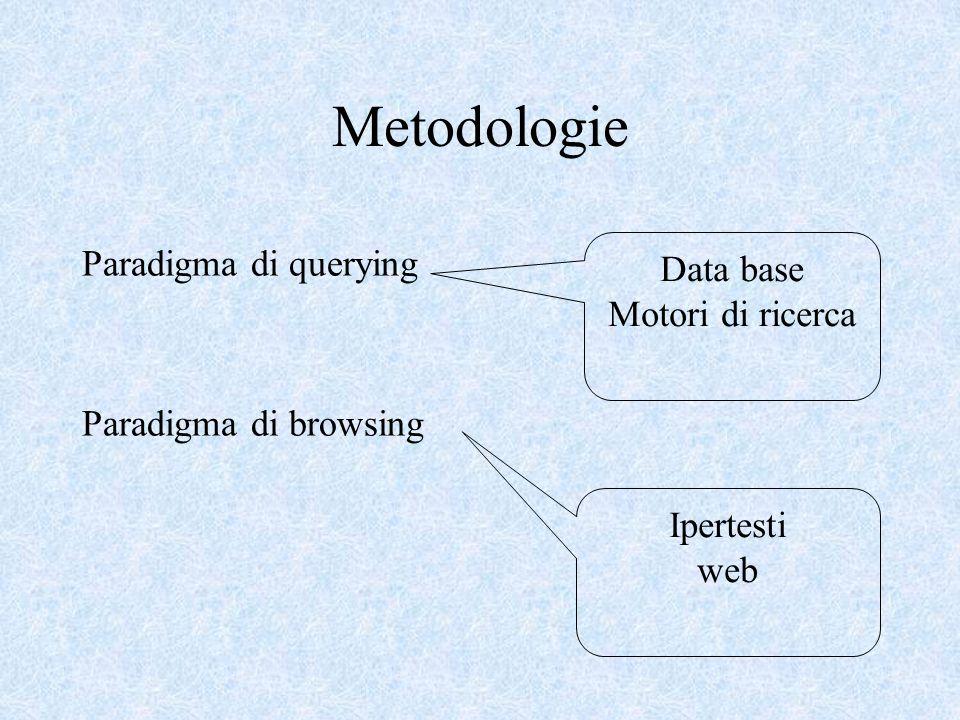 Metodologie Paradigma di querying Data base Motori di ricerca