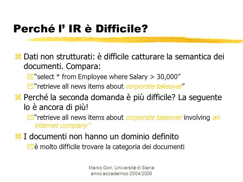 Perché l' IR è Difficile